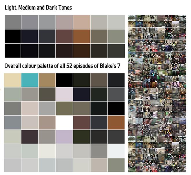 Blakes 7 colour scheme